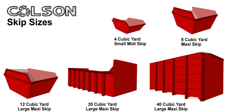 skip size guide for colson skips nottingham & derby